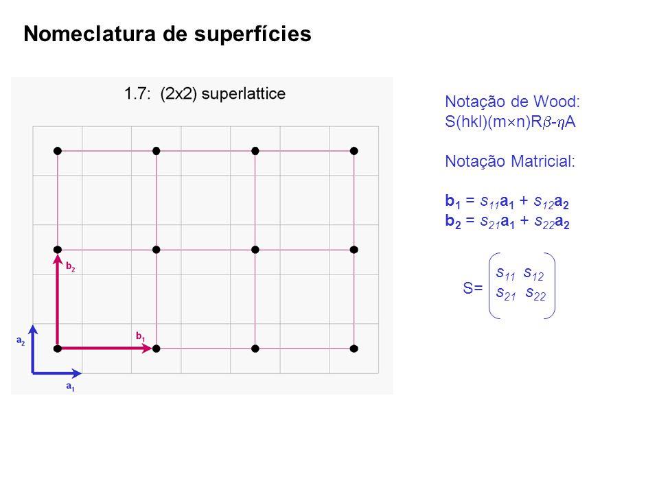 Nomeclatura de superfícies Notação de Wood: S(hkl)(m n)R - A Notação Matricial: b 1 = s 11 a 1 + s 12 a 2 b 2 = s 21 a 1 + s 22 a 2 s 11 s 12 s 21 s 2