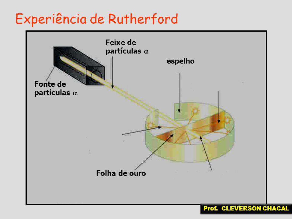 Experiência de Rutherford Fonte de partículas Feixe de partículas espelho Folha de ouro Prof. CLEVERSON CHACAL