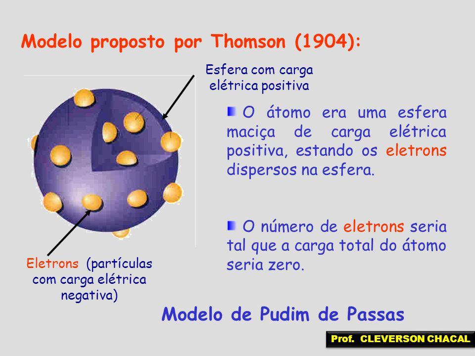 Eletrons (partículas com carga elétrica negativa) Esfera com carga elétrica positiva Modelo proposto por Thomson (1904): O átomo era uma esfera maciça