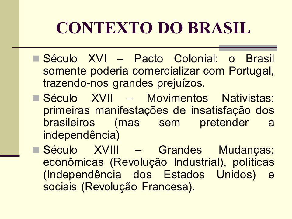 CONTEXTO DO BRASIL Século XVI – Pacto Colonial: o Brasil somente poderia comercializar com Portugal, trazendo-nos grandes prejuízos. Século XVII – Mov