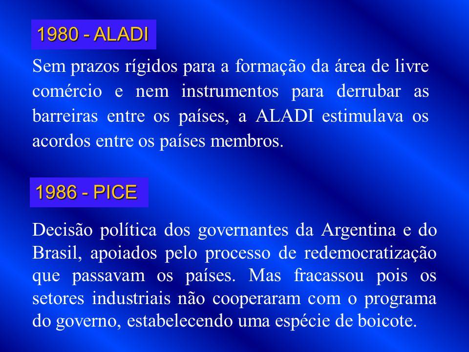 1960 - ALALC 1979 - ACORDO TRIPARTITE Fracassou devido o não cumprimento dos prazos e pela dificuldade de negociar a eliminação de tarifas com base na