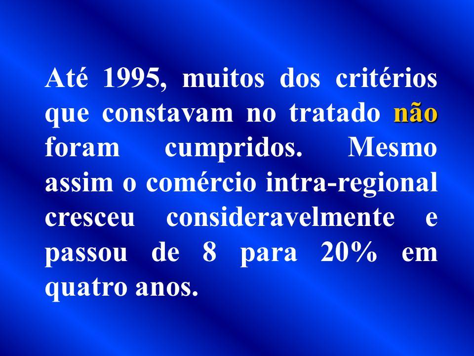 PROTOCOLO ADICIONAL AO TRATADO DE ASSUNÇÃO PROTOCOLO DE OURO PRETO Em 17 de dezembro de 1994, os Estados partes assinaram em Ouro Preto no Brasil, o P