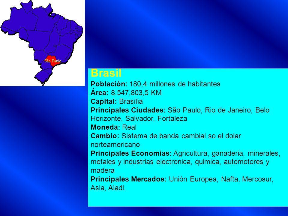 Bolívia Población: 7,8 millones de habitantes Área: 1.098.581 KM Capital: La Paz Principales Ciudades: Santa Cruz, El Alto, Cochabamba, Ouro, Sucre, C