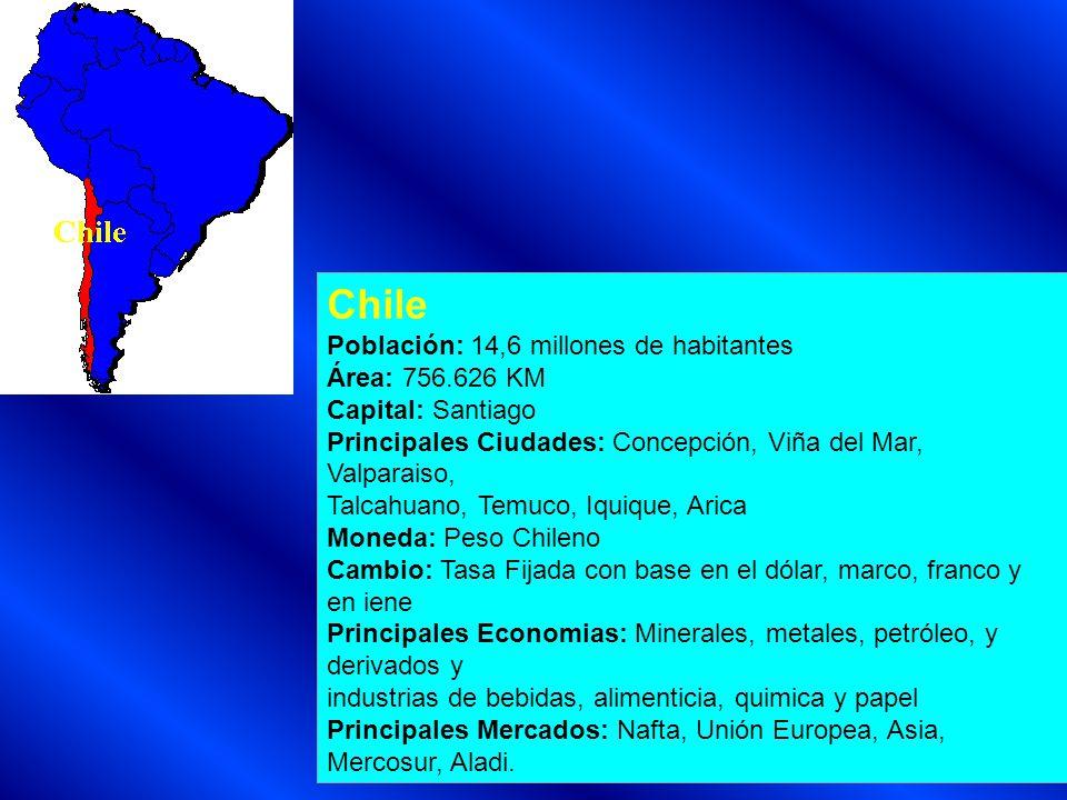 Brasil Población: 180,4 millones de habitantes Área: 8.547,803,5 KM Capital: Brasília Principales Ciudades: São Paulo, Rio de Janeiro, Belo Horizonte,