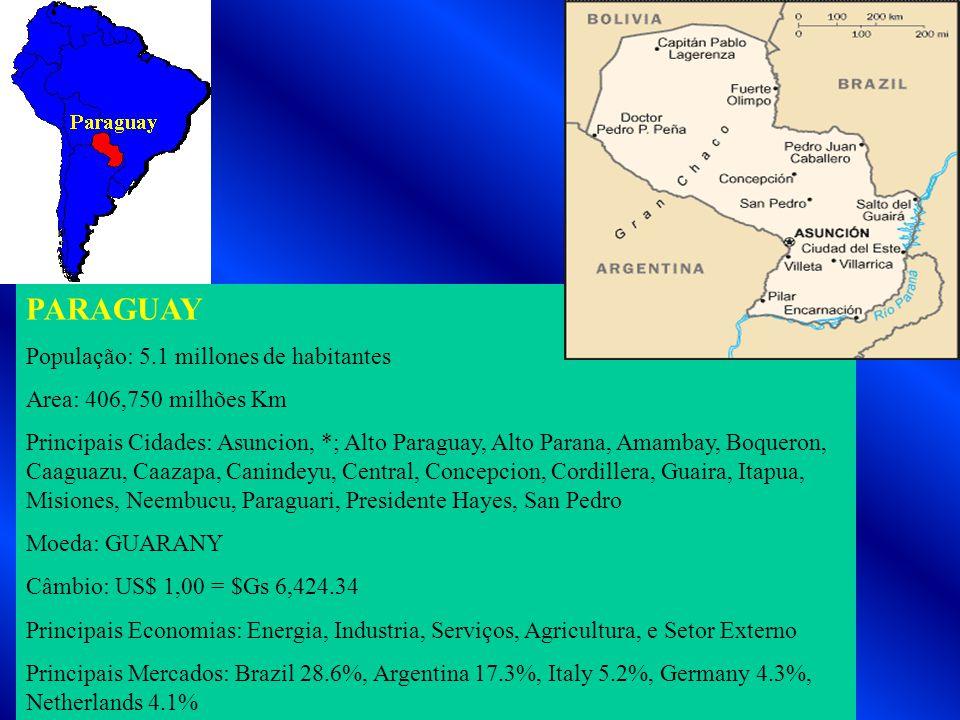 Chile Población: 14,6 millones de habitantes Área: 756.626 KM Capital: Santiago Principales Ciudades: Concepción, Viña del Mar, Valparaiso, Talcahuano