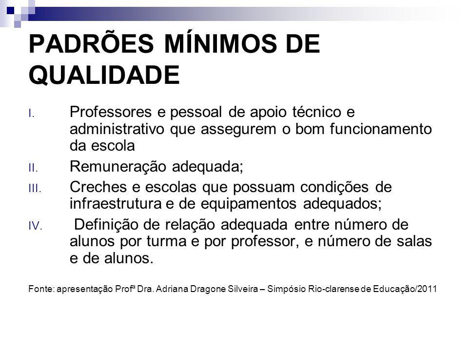 PADRÕES MÍNIMOS DE QUALIDADE I. Professores e pessoal de apoio técnico e administrativo que assegurem o bom funcionamento da escola II. Remuneração ad