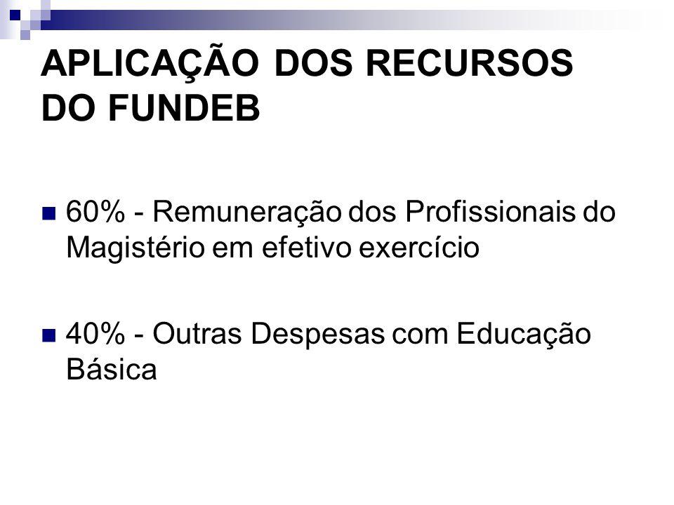APLICAÇÃO DOS RECURSOS DO FUNDEB 60% - Remuneração dos Profissionais do Magistério em efetivo exercício 40% - Outras Despesas com Educação Básica