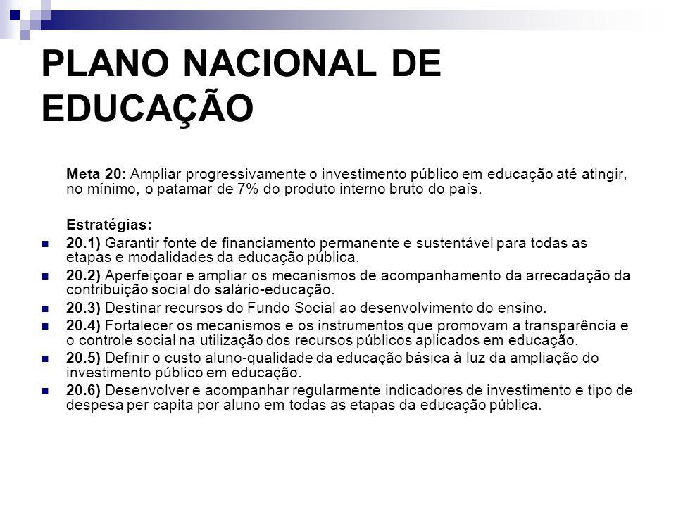 PLANO NACIONAL DE EDUCAÇÃO Meta 20: Ampliar progressivamente o investimento público em educação até atingir, no mínimo, o patamar de 7% do produto int