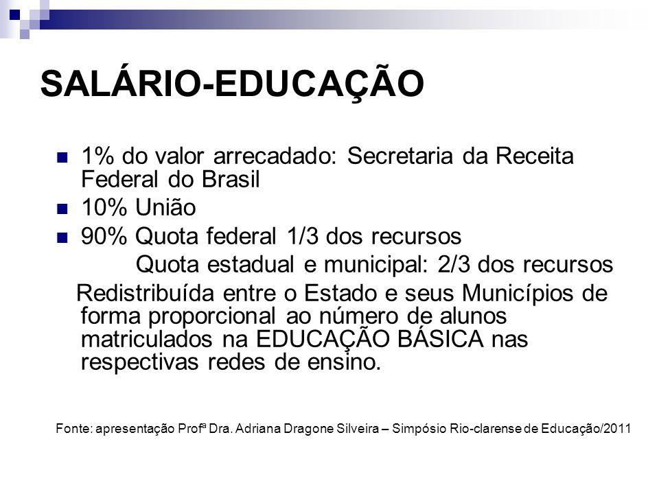 SALÁRIO-EDUCAÇÃO 1% do valor arrecadado: Secretaria da Receita Federal do Brasil 10% União 90% Quota federal 1/3 dos recursos Quota estadual e municip