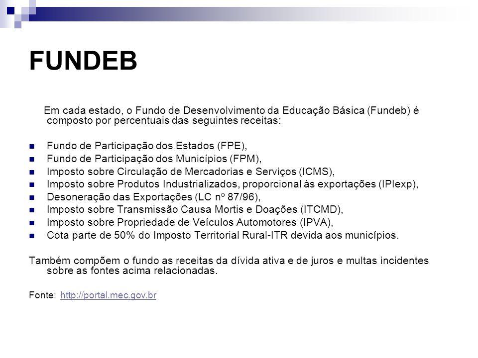 FUNDEB Em cada estado, o Fundo de Desenvolvimento da Educação Básica (Fundeb) é composto por percentuais das seguintes receitas: Fundo de Participação
