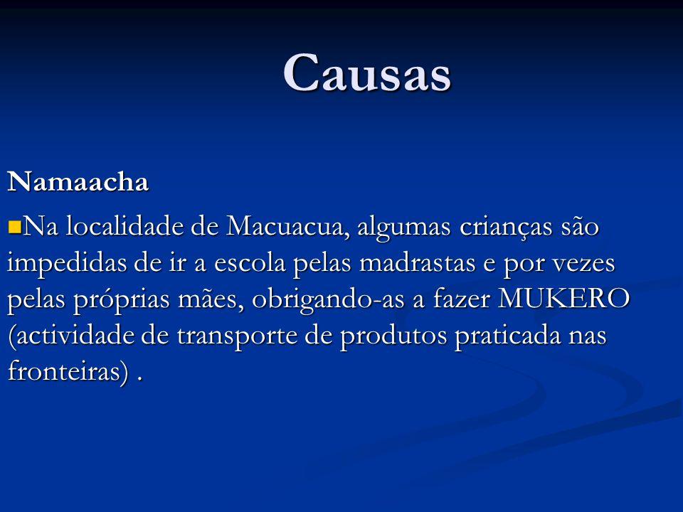 CausasNamaacha Na localidade de Macuacua, algumas crianças são impedidas de ir a escola pelas madrastas e por vezes pelas próprias mães, obrigando-as a fazer MUKERO (actividade de transporte de produtos praticada nas fronteiras).