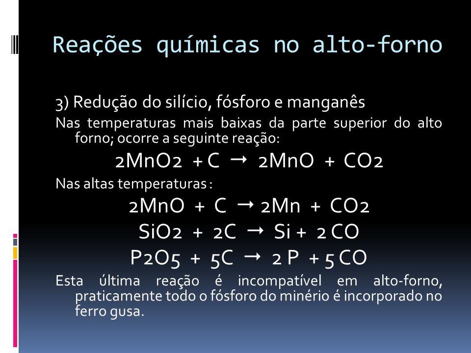Reações químicas no alto-forno 3) Redução do silício, fósforo e manganês Nas temperaturas mais baixas da parte superior do alto forno; ocorre a seguin