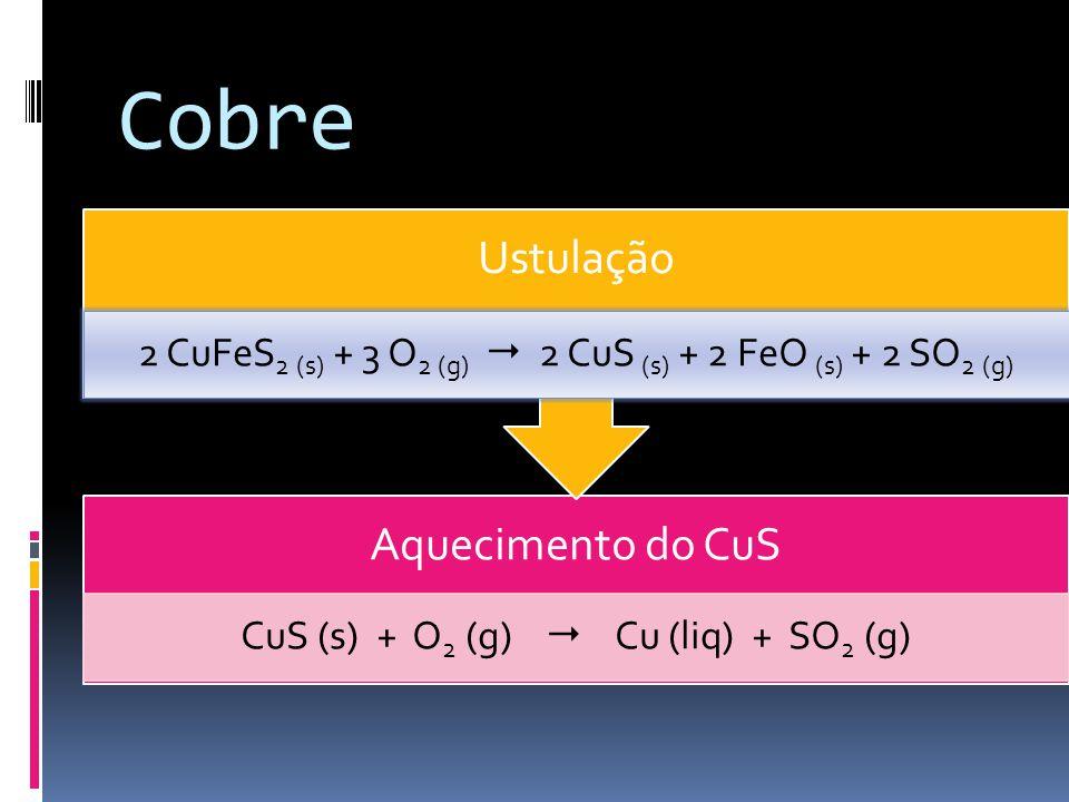 Cobre Aquecimento do CuS CuS (s) + O2 (g) Cu (liq) + SO2 (g) Ustulação 2 CuFeS2 (s) + 3 O2 (g) 2 CuS (s) + 2 FeO (s) + 2 SO2 (g)