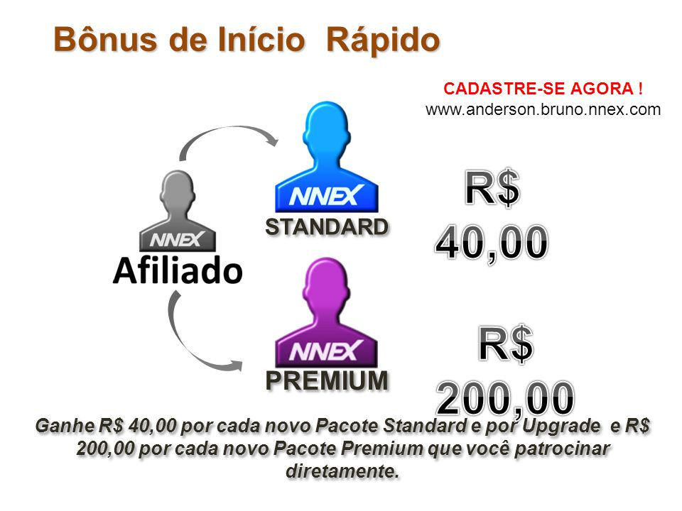 Bônus de Início Rápido Ganhe R$ 40,00 por cada novo Pacote Standard e por Upgrade e R$ 200,00 por cada novo Pacote Premium que você patrocinar diretam