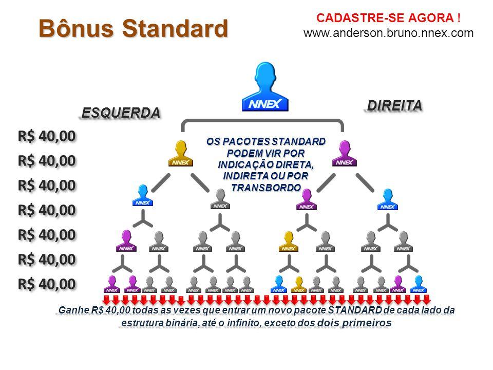 Bônus Standard Ganhe R$ 40,00 todas as vezes que entrar um novo pacote STANDARD de cada lado da estrutura binária, até o infinito, exceto dos dois pri