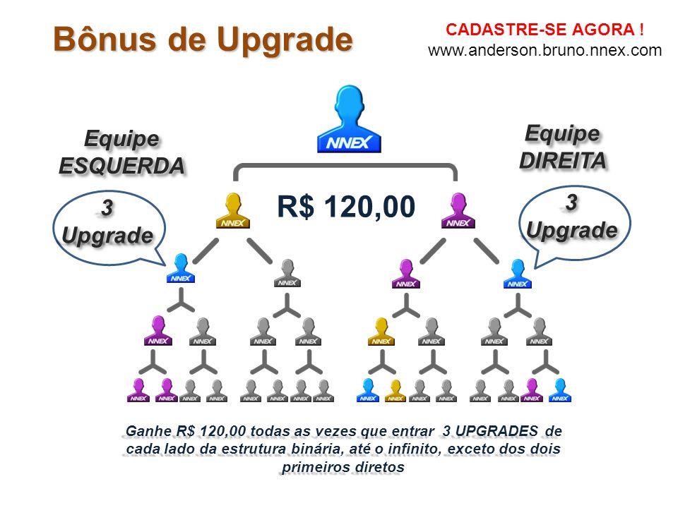 Bônus de Upgrade Ganhe R$ 120,00 todas as vezes que entrar 3 UPGRADES de cada lado da estrutura binária, até o infinito, exceto dos dois primeiros dir