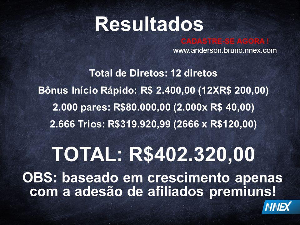 Resultados OBS: baseado em crescimento apenas com a adesão de afiliados premiuns! Total de Diretos: 12 diretos Bônus Início Rápido: R$ 2.400,00 (12XR$