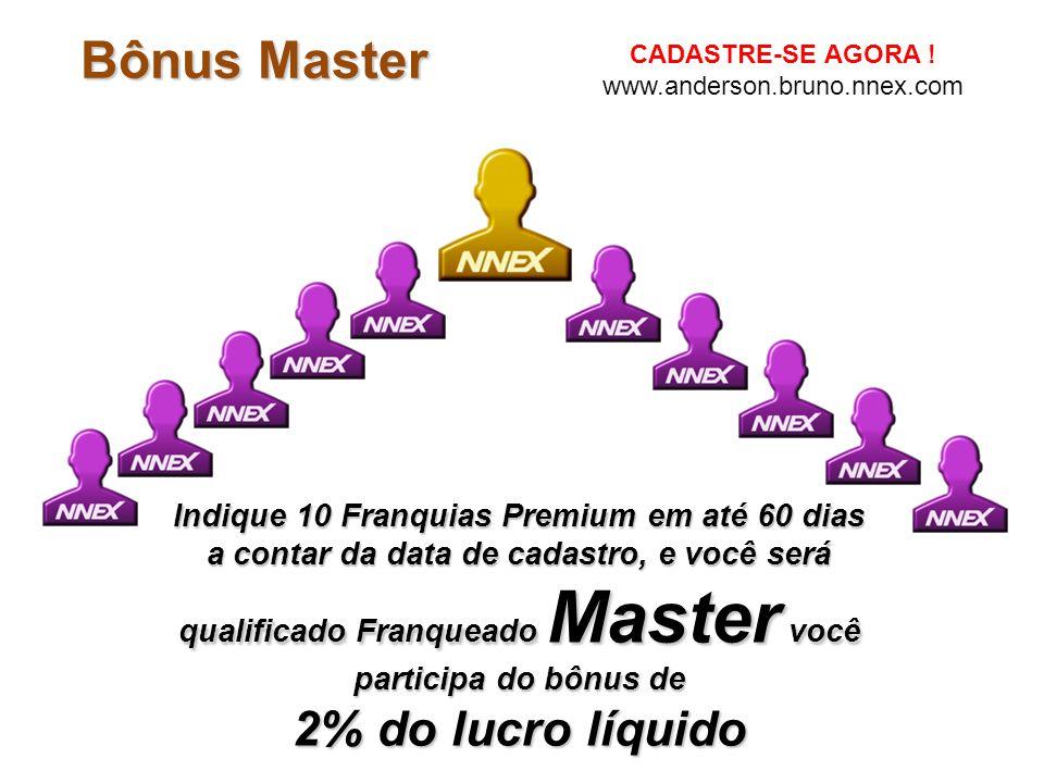 Bônus Master Indique 10 Franquias Premium em até 60 dias a contar da data de cadastro, e você será qualificado Franqueado Master você participa do bôn