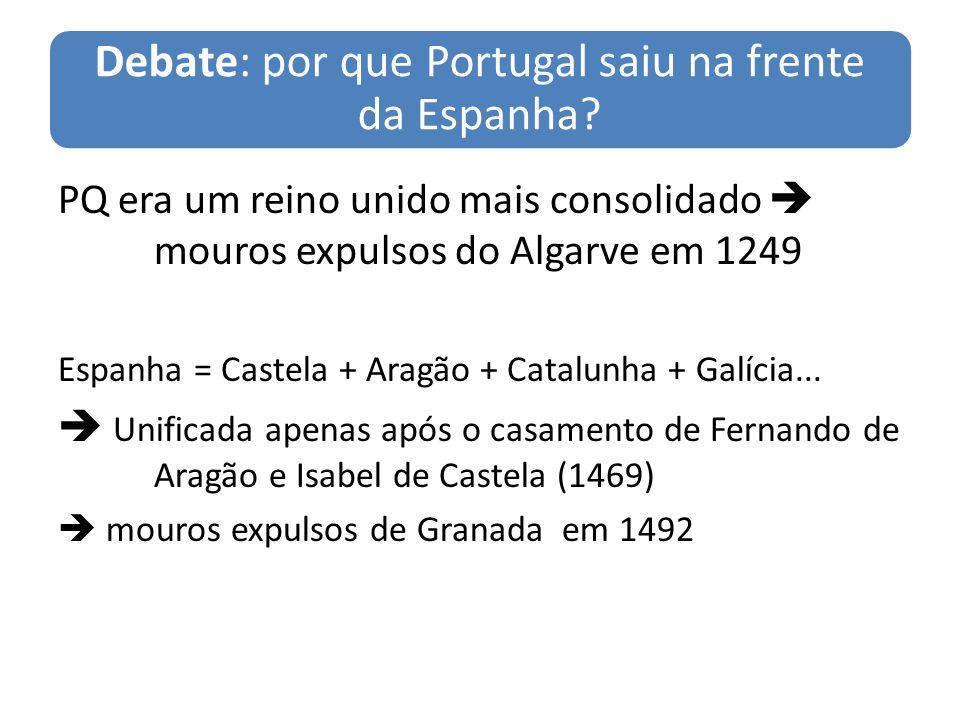 Debate: por que Portugal saiu na frente da Espanha? PQ era um reino unido mais consolidado mouros expulsos do Algarve em 1249 Espanha = Castela + Arag