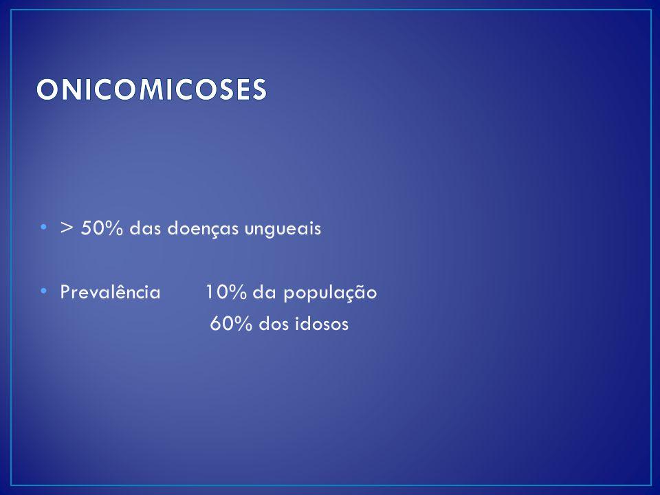 > 50% das doenças ungueais Prevalência 10% da população 60% dos idosos