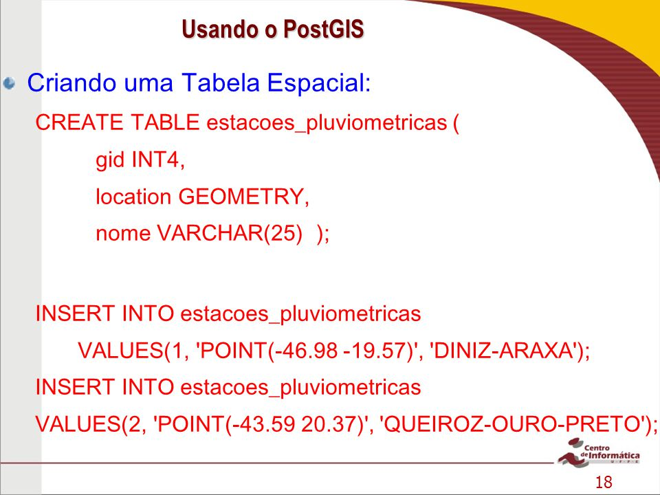 18 Criando uma Tabela Espacial: CREATE TABLE estacoes_pluviometricas ( gid INT4, location GEOMETRY, nome VARCHAR(25) ); INSERT INTO estacoes_pluviomet