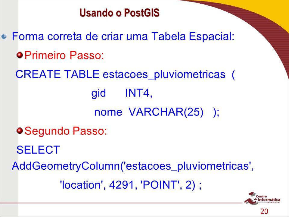 20 Forma correta de criar uma Tabela Espacial: Primeiro Passo: CREATE TABLE estacoes_pluviometricas ( gid INT4, nome VARCHAR(25) ); Segundo Passo: SEL