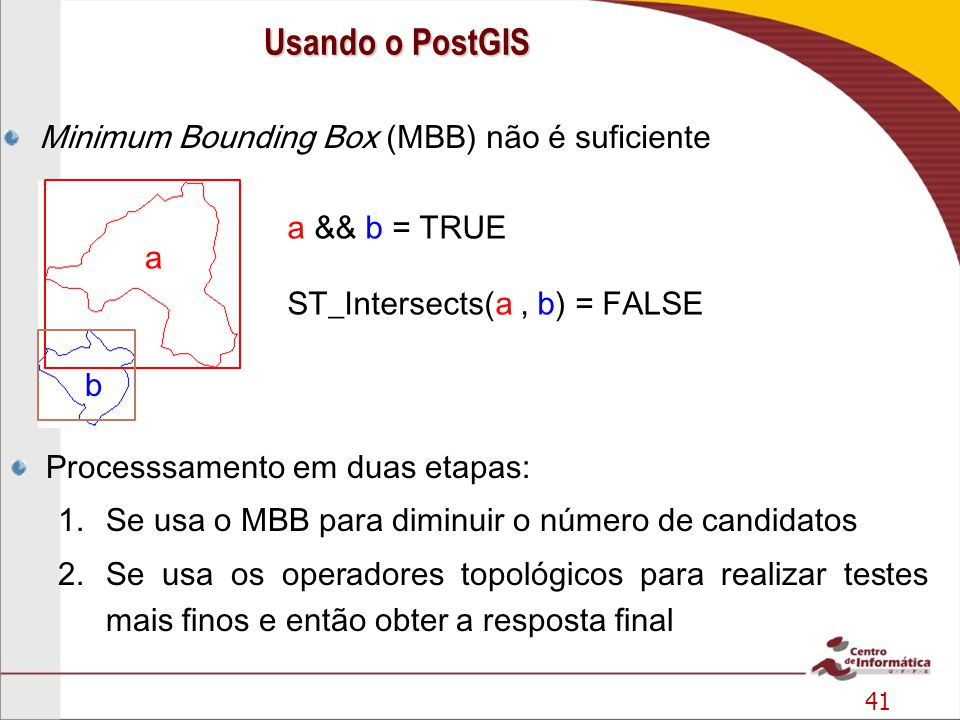 41 Minimum Bounding Box (MBB) não é suficiente a && b = TRUE ST_Intersects(a, b) = FALSE a b Processsamento em duas etapas: 1.Se usa o MBB para diminu