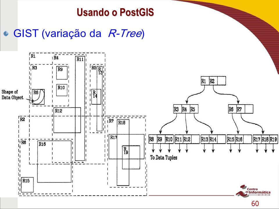 60 GIST (variação da R-Tree) Usando o PostGIS