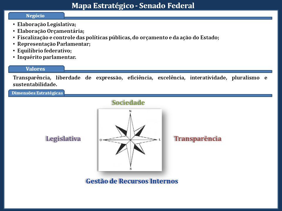 Mapa Estratégico - Senado Federal Negócio Institucional Valores Dimensões Estratégicas Transparência, liberdade de expressão, eficiência, excelência, interatividade, pluralismo e sustentabilidade.
