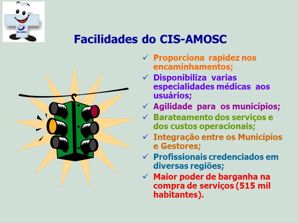 Facilidades do CIS-AMOSC Proporciona rapidez nos encaminhamentos; Disponibiliza varias especialidades médicas aos usuários; Agilidade para os municípi