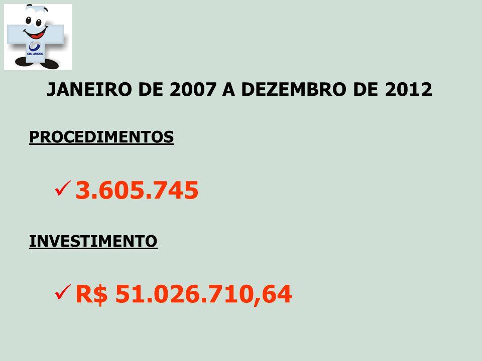 JANEIRO DE 2007 A DEZEMBRO DE 2012 PROCEDIMENTOS 3.605.745 INVESTIMENTO R$ 51.026.710,64