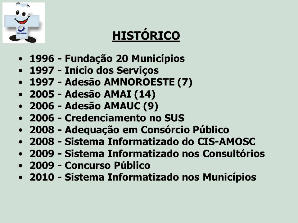 HISTÓRICO 1996 - Fundação 20 Municípios 1997 - Início dos Serviços 1997 - Adesão AMNOROESTE (7) 2005 - Adesão AMAI (14) 2006 - Adesão AMAUC (9) 2006 -