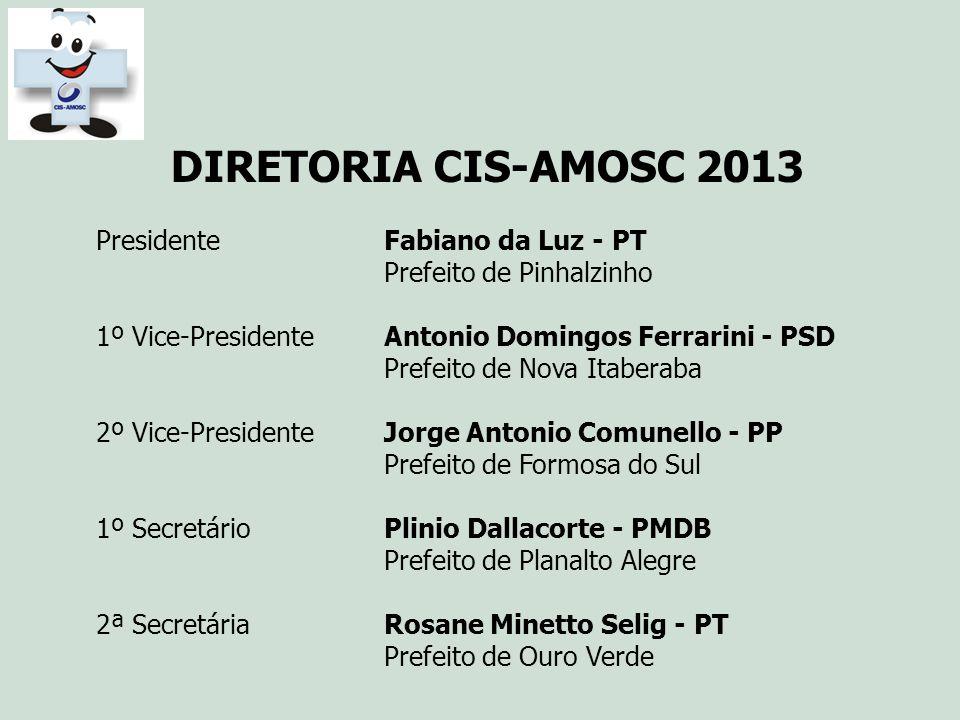 DIRETORIA CIS-AMOSC 2013 Presidente Fabiano da Luz - PT Prefeito de Pinhalzinho 1º Vice-PresidenteAntonio Domingos Ferrarini - PSD Prefeito de Nova It