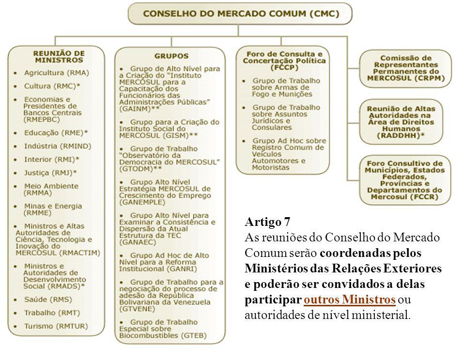 30 Artigo 7 As reuniões do Conselho do Mercado Comum serão coordenadas pelos Ministérios das Relações Exteriores e poderão ser convidados a delas part