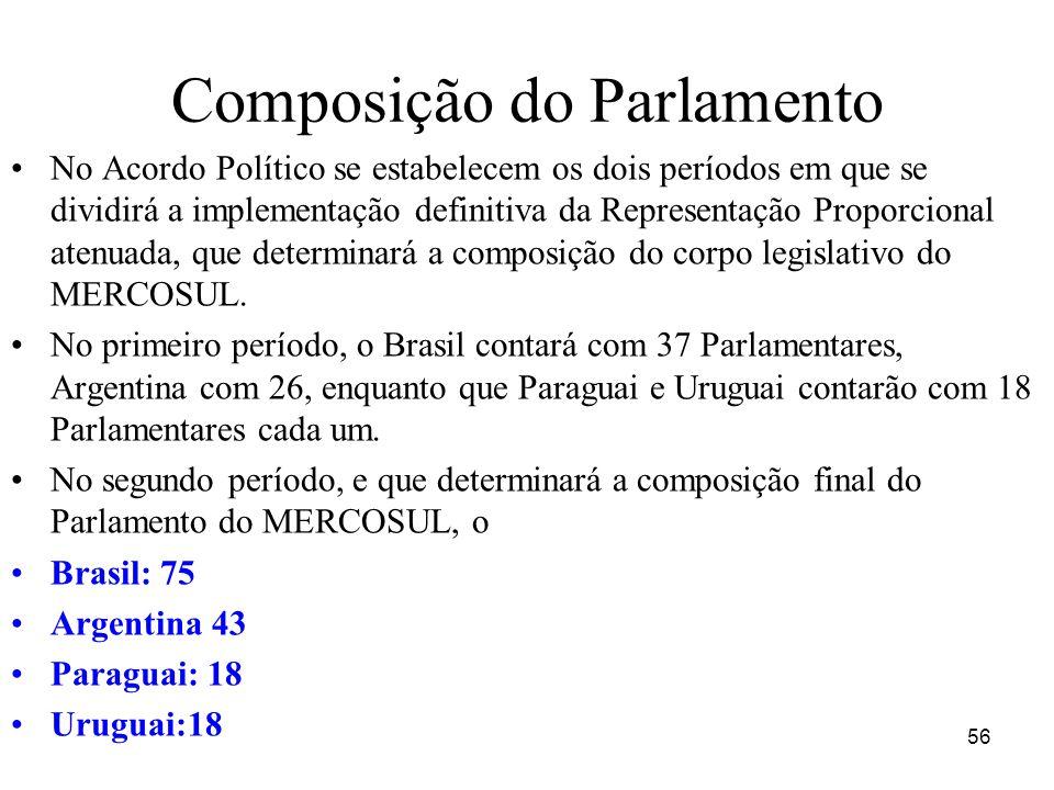 Composição do Parlamento No Acordo Político se estabelecem os dois períodos em que se dividirá a implementação definitiva da Representação Proporciona