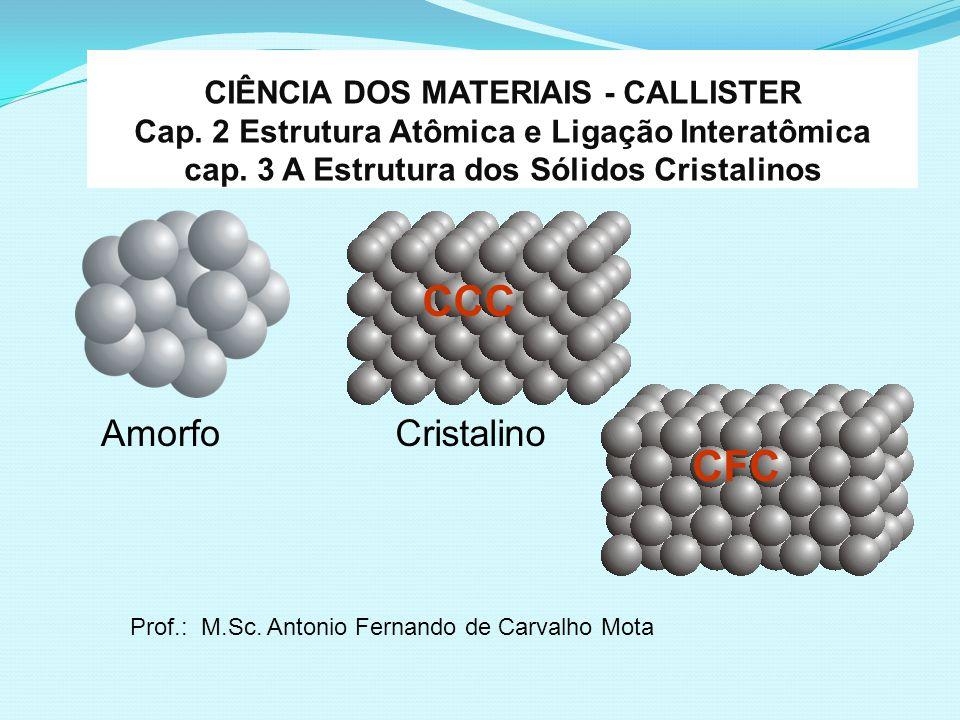 TIPO DE MATERIAL CARACTERÍSTICASCONSTITUINTES METÁLICO MÉDIA-ALTA RESISTÊNCIA MECÂNICA ALTA DUCTILIDADE BOM CONDUTOR TÉRMICO E ELÉTRICO BAIXA-ALTA TEMPERATURA DE FUSÃO BAIXA-ALTA DUREZA ELEMENTOS METÁLICOS E NÃO-METÁLICOS POLIMÉRICO BOM ISOLANTE TÉRMICO E ELÉTRICO ALTA DUCTILIDADE BAIXA RESISTÊNCIA MECÂNICA BAIXA DUREZA BAIXA ESTABILIDADE TÉRMICA CADEIAS MOLECULARES ORGÂNICAS CERÂMICO ALTA RESISTÊNCIA MECÂNICA ALTA DUREZA ALTA FRAGILIDADE BOM ISOLANTE TÉRMICO E ELÉTRICO ALTA TEMPERATURA DE FUSÃO ÓXIDOS SILICATOS NITRETOS
