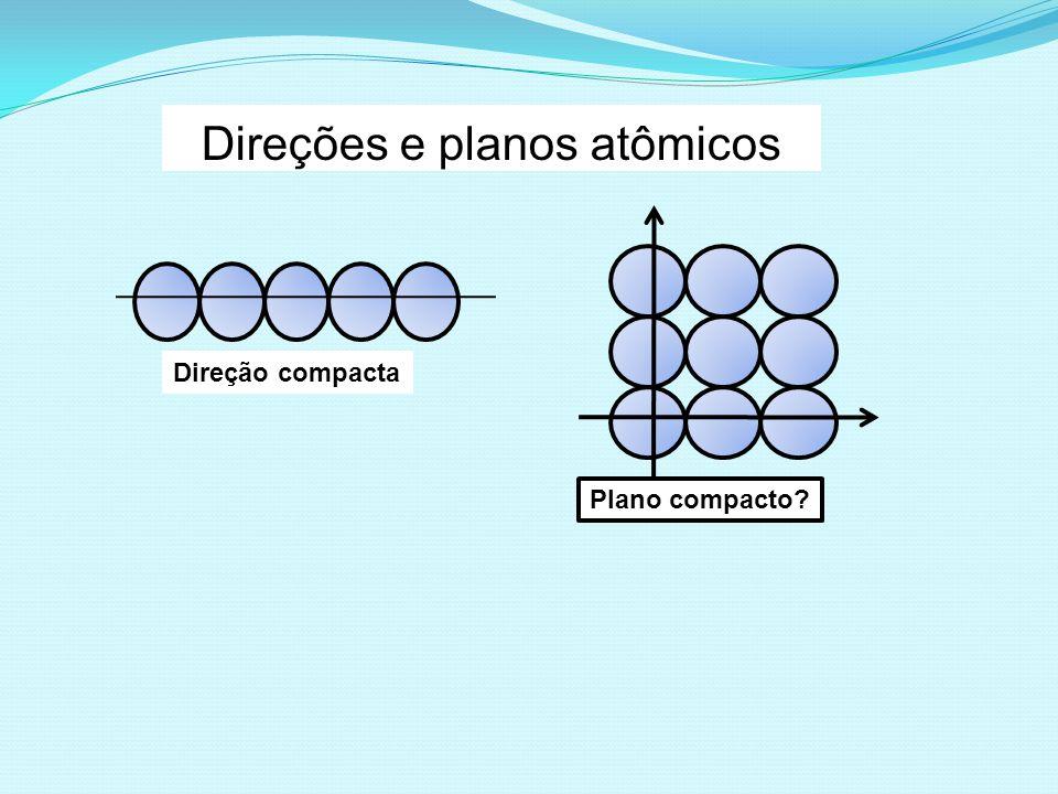 Direções e planos atômicos Direção compacta Plano compacto?