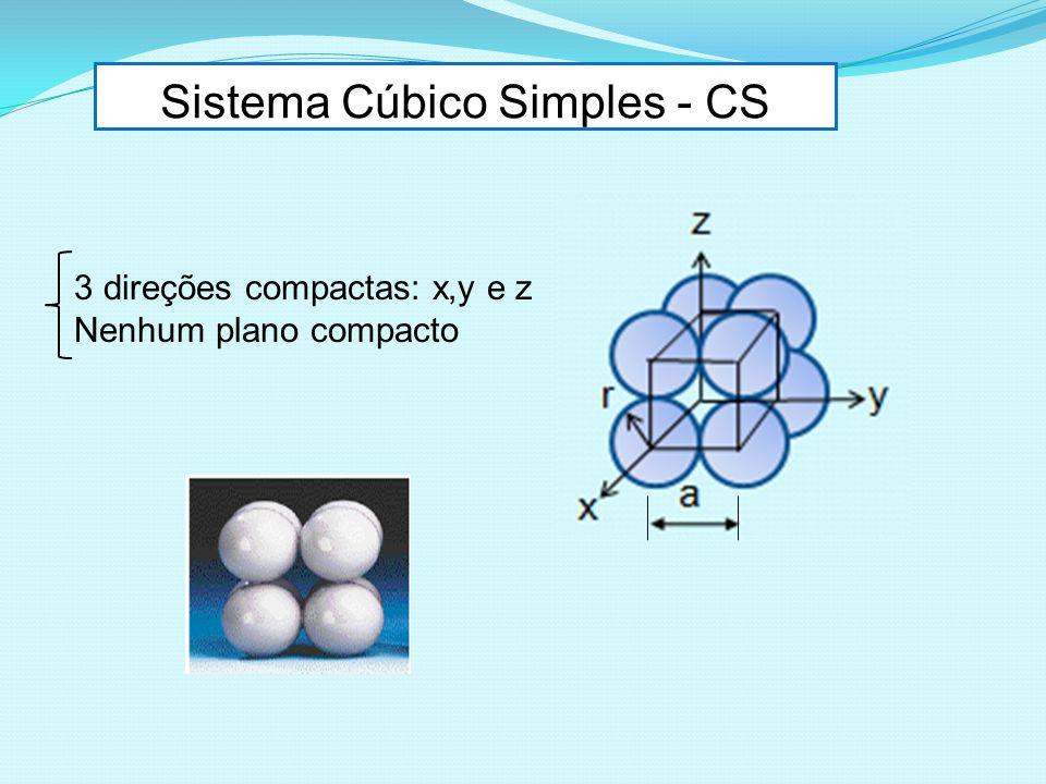 Sistema Cúbico Simples - CS 3 direções compactas: x,y e z Nenhum plano compacto