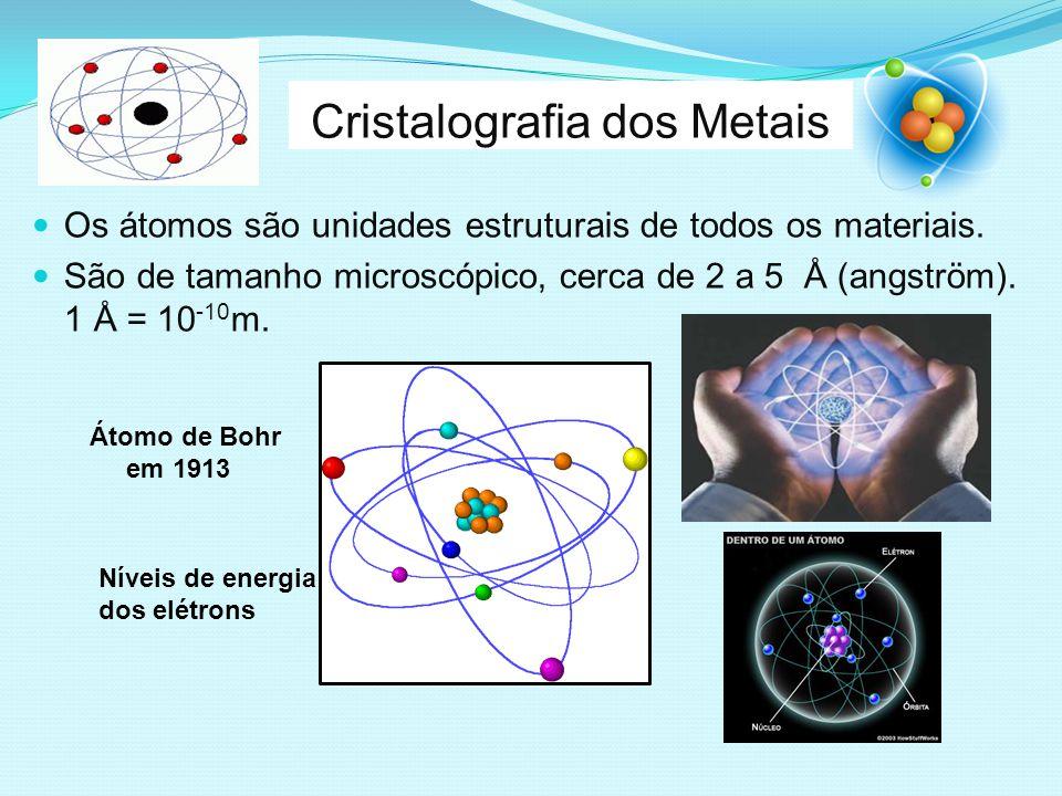 Estrutura cristalina de alguns metais puros Estrutura CristalinaExemplos CCCFe (abaixo de 910ºC), Cr, V, Mo, W, Nb CFCFe (entre 910 e 1390ºC), Al, Ag, Au, Cu, Ni, Pt H C Zn, Mg, Be, Zr, Hf Hf = Háfnio