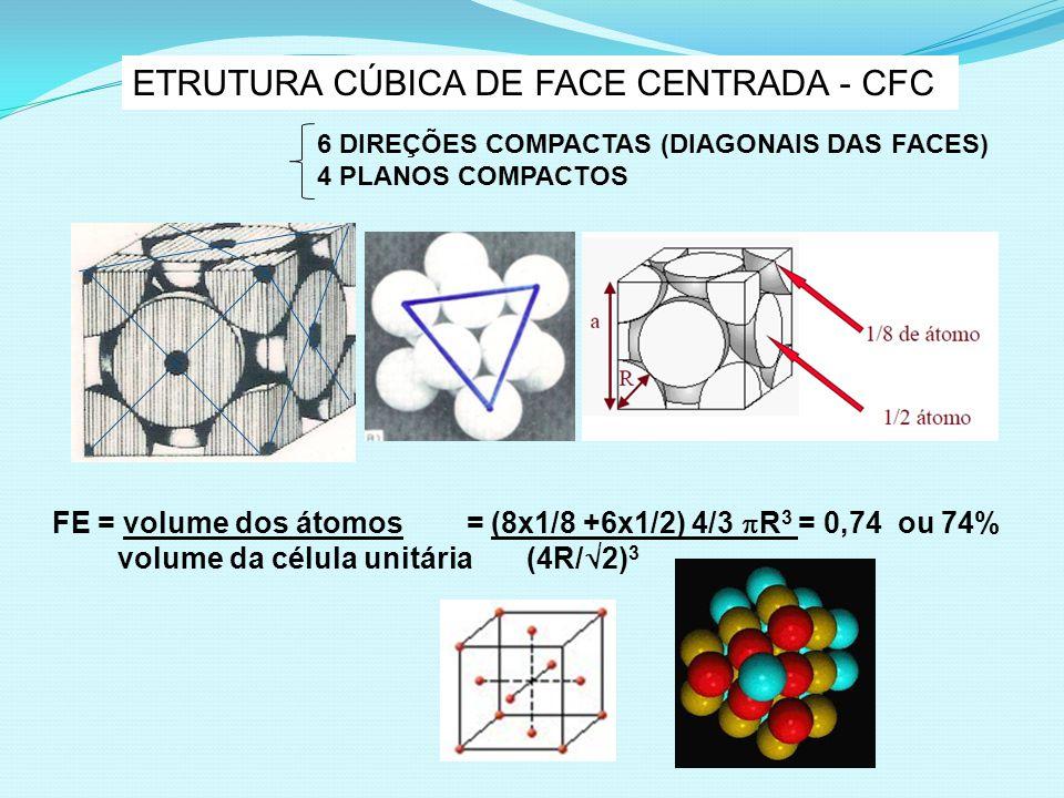 ETRUTURA CÚBICA DE FACE CENTRADA - CFC FE = volume dos átomos = (8x1/8 +6x1/2) 4/3 R 3 = 0,74 ou 74% volume da célula unitária (4R/ 2) 3 6 DIREÇÕES COMPACTAS (DIAGONAIS DAS FACES) 4 PLANOS COMPACTOS