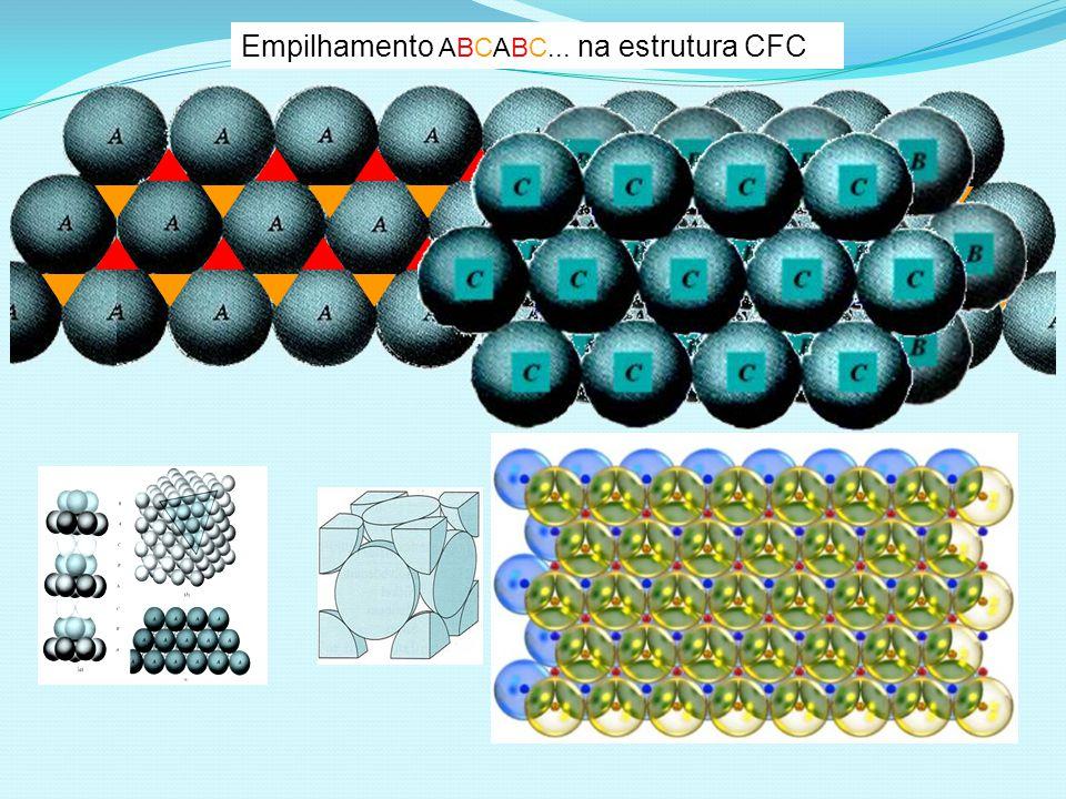 Empilhamento ABCABC... na estrutura CFC