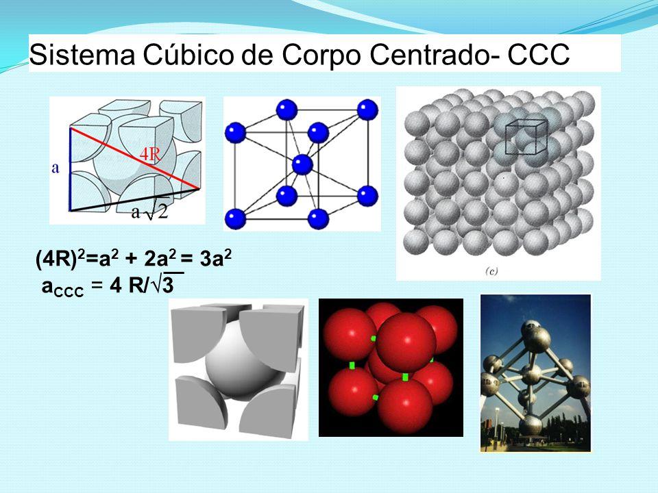 Sistema Cúbico de Corpo Centrado- CCC (4R) 2 =a 2 + 2a 2 = 3a 2 a CCC = 4 R/ 3