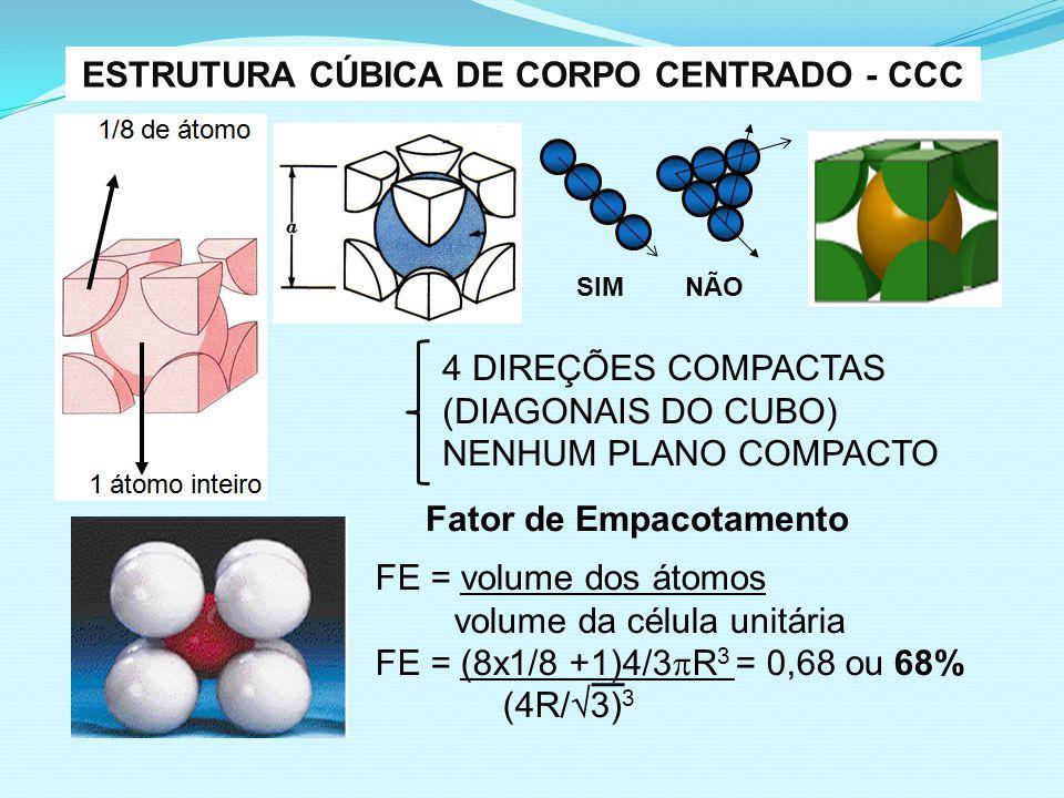 ESTRUTURA CÚBICA DE CORPO CENTRADO - CCC 4 DIREÇÕES COMPACTAS (DIAGONAIS DO CUBO) NENHUM PLANO COMPACTO FE = volume dos átomos volume da célula unitár