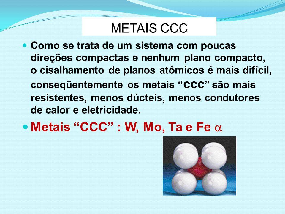 METAIS CCC Como se trata de um sistema com poucas direções compactas e nenhum plano compacto, o cisalhamento de planos atômicos é mais difícil, conseqüentemente os metais ccc são mais resistentes, menos dúcteis, menos condutores de calor e eletricidade.