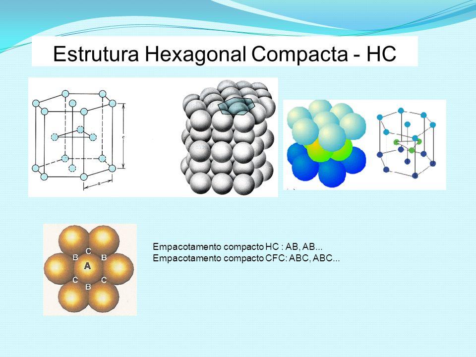 Estrutura Hexagonal Compacta - HC Empacotamento compacto HC : AB, AB... Empacotamento compacto CFC: ABC, ABC...
