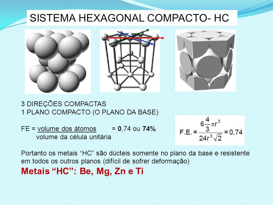 SISTEMA HEXAGONAL COMPACTO- HC 3 DIREÇÕES COMPACTAS 1 PLANO COMPACTO (O PLANO DA BASE) FE = volume dos átomos = 0,74 ou 74% volume da célula unitária Portanto os metais HC são dúcteis somente no plano da base e resistente em todos os outros planos (difícil de sofrer deformação) Metais HC: Be, Mg, Zn e Ti