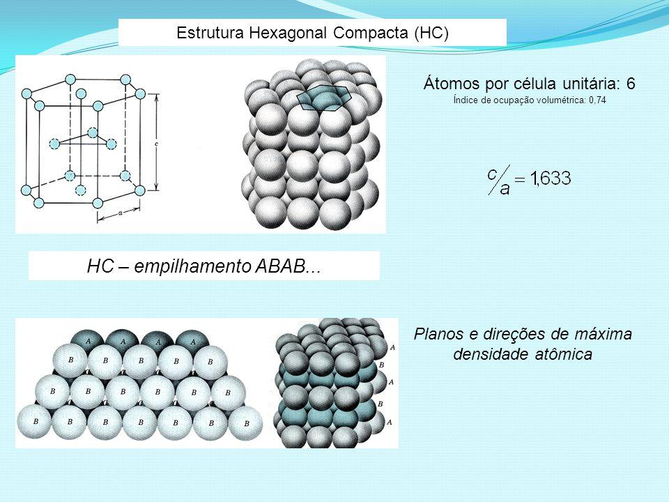 Estrutura Hexagonal Compacta (HC) Átomos por célula unitária: 6 Índice de ocupação volumétrica: 0,74 Planos e direções de máxima densidade atômica HC – empilhamento ABAB...