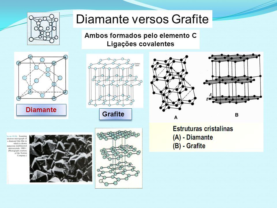 Diamante Grafite Diamante versos Grafite Ambos formados pelo elemento C Ligações covalentes