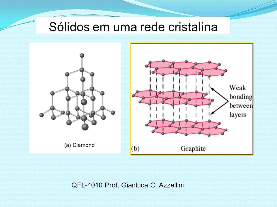 Sólidos em uma rede cristalina QFL-4010 Prof. Gianluca C. Azzellini