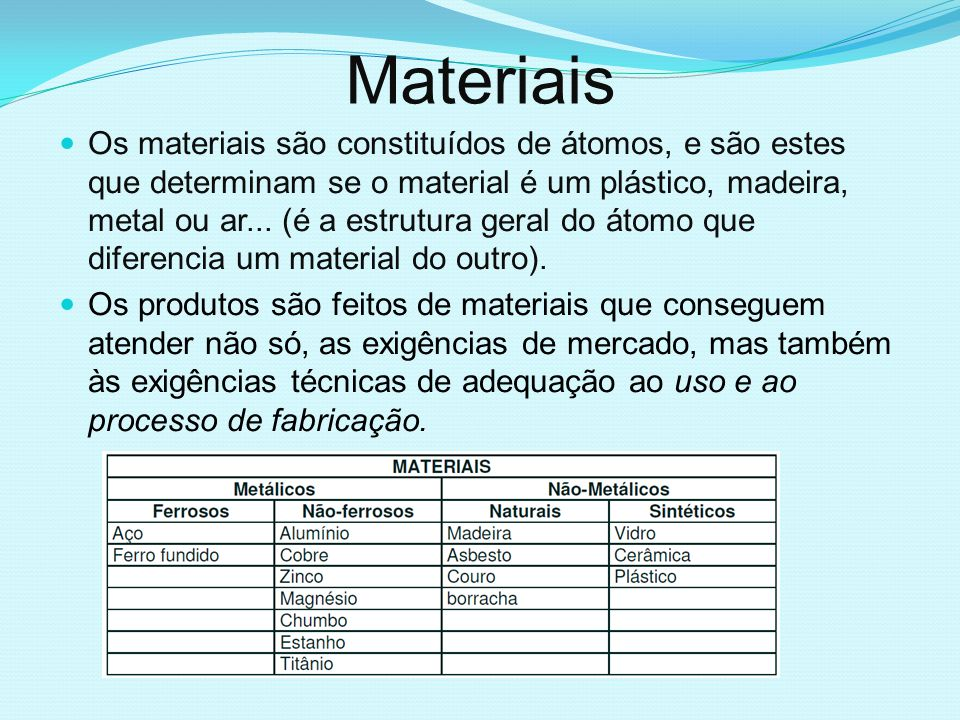 Materiais Os materiais são constituídos de átomos, e são estes que determinam se o material é um plástico, madeira, metal ou ar... (é a estrutura gera